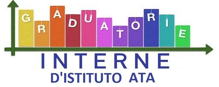 GRADUATORIE INTERNE DI ISTITUTO PERSONALE ATA – A.S. 2020/21 ...
