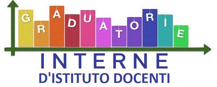 RETTIFICA GRADUATORIA DEFINITIVA AUTONOMIA CLASSE DI CONCORSO A051 E CLASSI ATIPICHE A050-A051-A052
