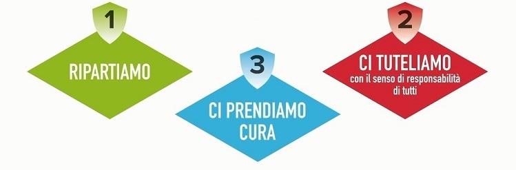 """Progetto """"CUSTODIRE SALUTE – SARS-COVID 2"""""""